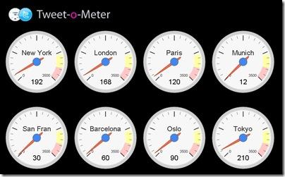 tweet-o-meter
