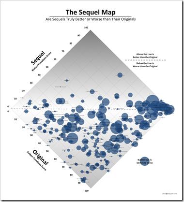 Sequel-Map-1-4