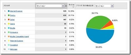 analytics_0902