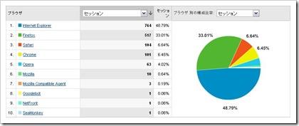 analytics_0904