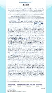 Tweetclouds_1