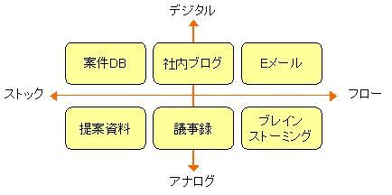 Media_matric